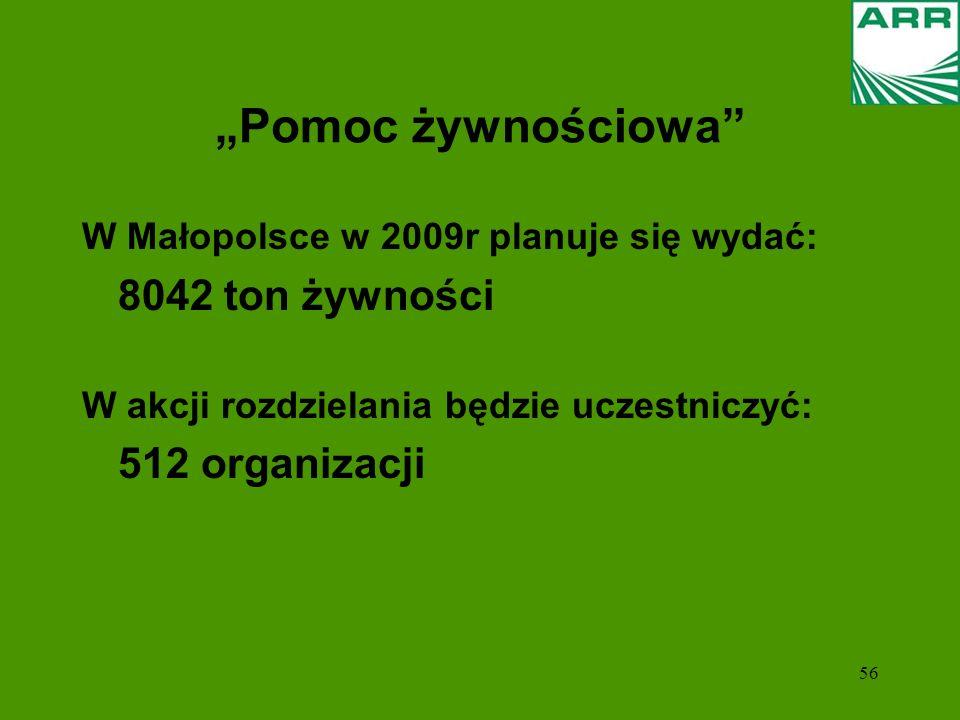 """""""Pomoc żywnościowa W Małopolsce w 2009r planuje się wydać:"""