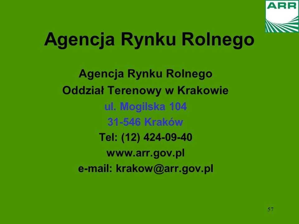 Oddział Terenowy w Krakowie e-mail: krakow@arr.gov.pl