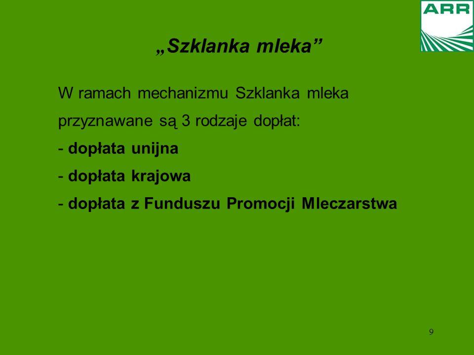 """""""Szklanka mleka W ramach mechanizmu Szklanka mleka"""