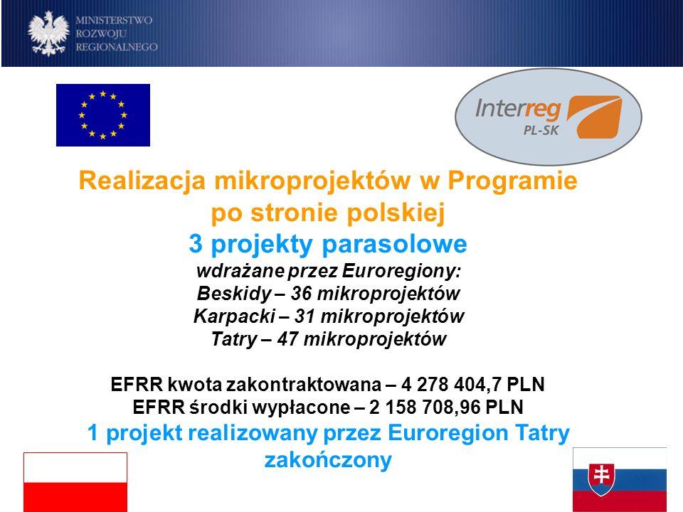 Realizacja mikroprojektów w Programie po stronie polskiej