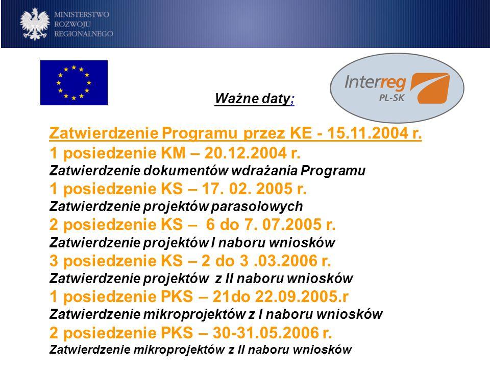 Program IW INTERREG IIIA Polska-Republika Słowacka 2004-2006