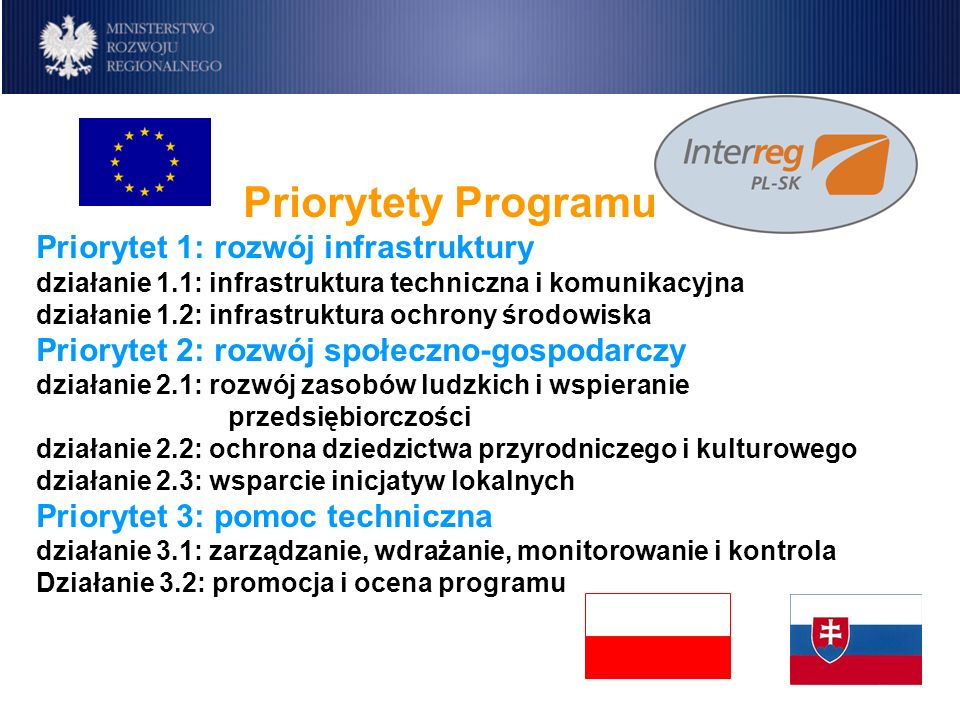 Priorytety Programu Program IW INTERREG IIIA