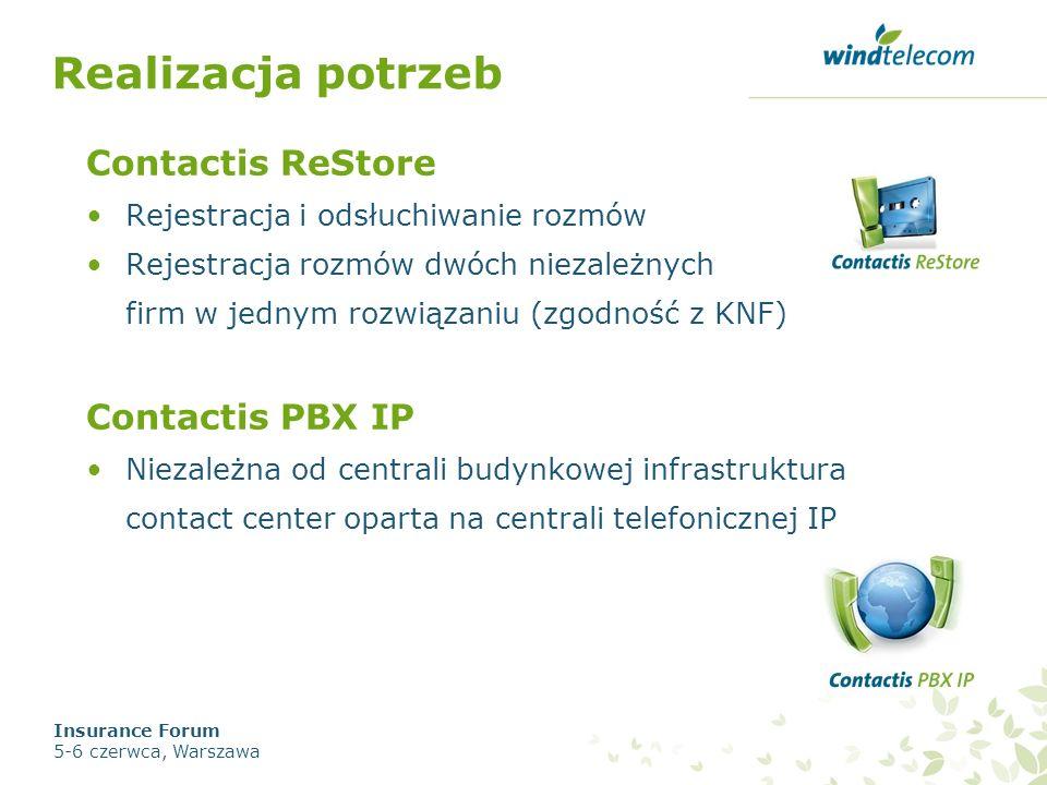 Realizacja potrzeb Contactis ReStore Contactis PBX IP
