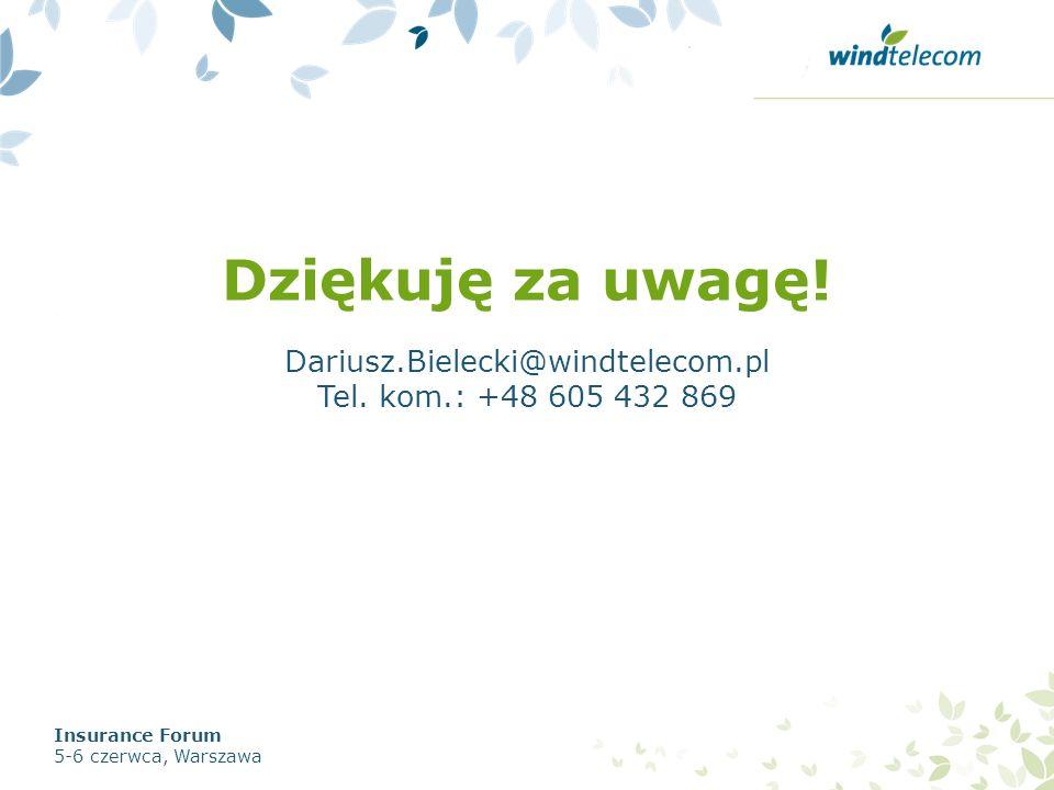 Dziękuję za uwagę! Dariusz.Bielecki@windtelecom.pl
