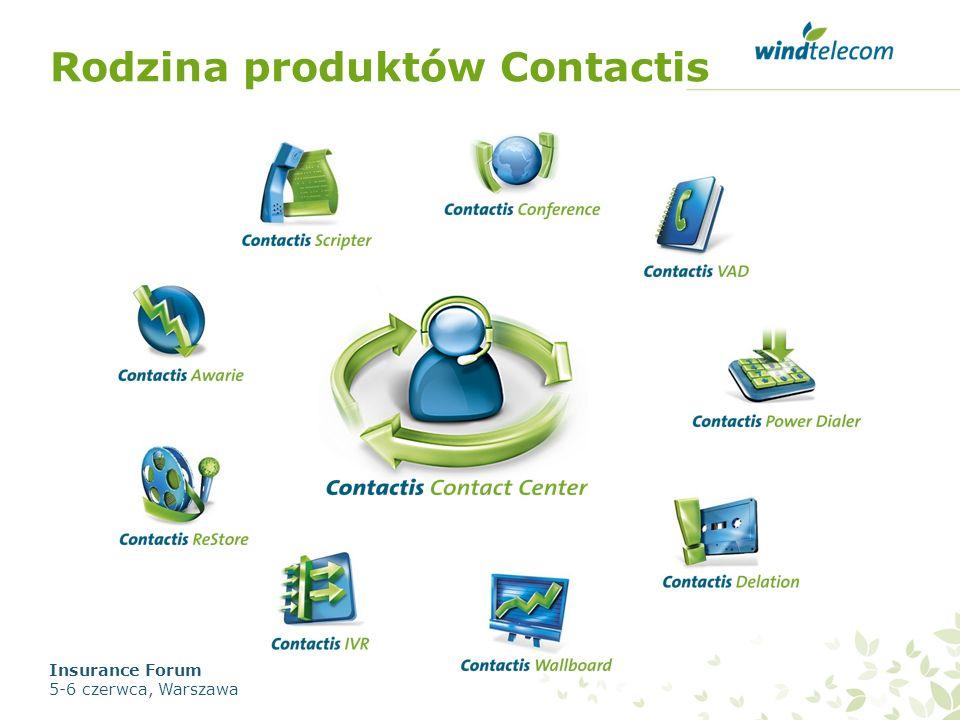 Rodzina produktów Contactis