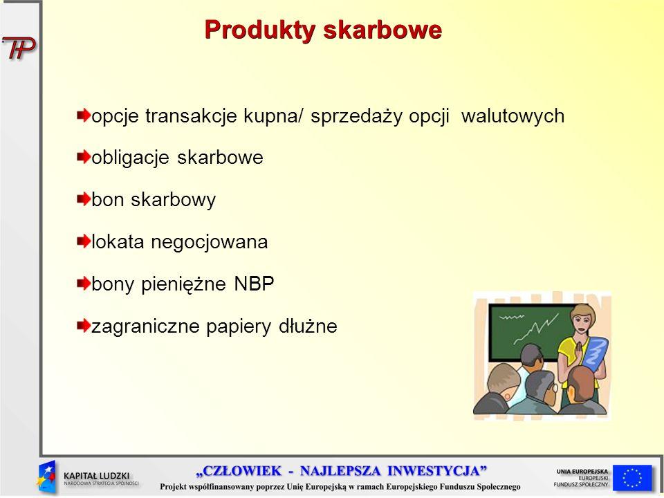 Produkty skarbowe opcje transakcje kupna/ sprzedaży opcji walutowych