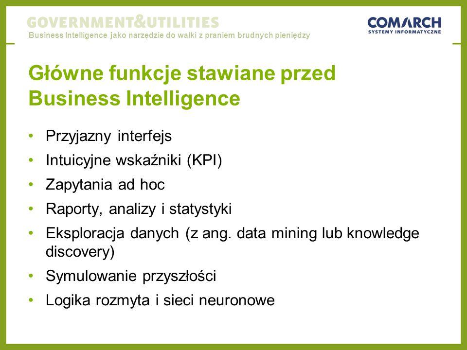 Główne funkcje stawiane przed Business Intelligence