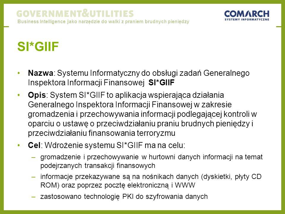SI*GIIF Nazwa: Systemu Informatyczny do obsługi zadań Generalnego Inspektora Informacji Finansowej SI*GIIF.