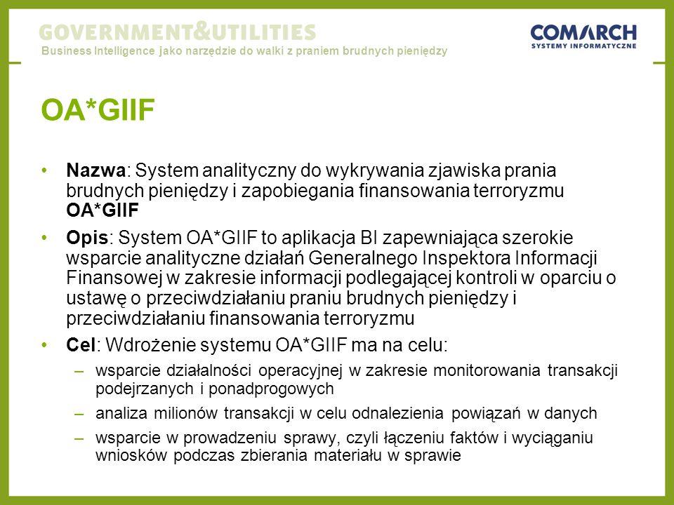 OA*GIIF Nazwa: System analityczny do wykrywania zjawiska prania brudnych pieniędzy i zapobiegania finansowania terroryzmu OA*GIIF.