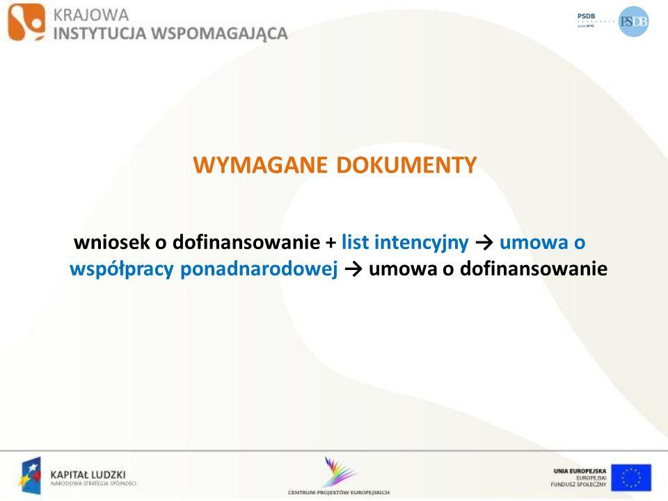 wniosek o dofinansowanie + list intencyjny → umowa o współpracy ponadnarodowej → umowa o dofinansowanie