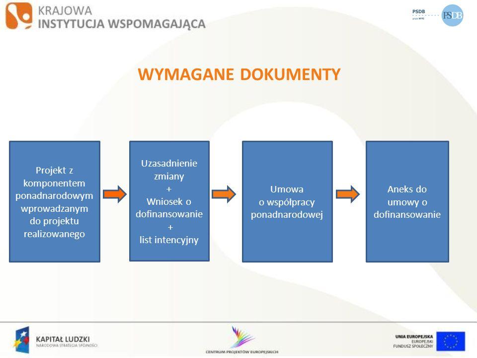 WYMAGANE DOKUMENTY Projekt z komponentem ponadnarodowym wprowadzanym do projektu realizowanego. Uzasadnienie zmiany.
