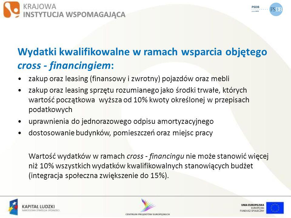 Wydatki kwalifikowalne w ramach wsparcia objętego cross - financingiem: