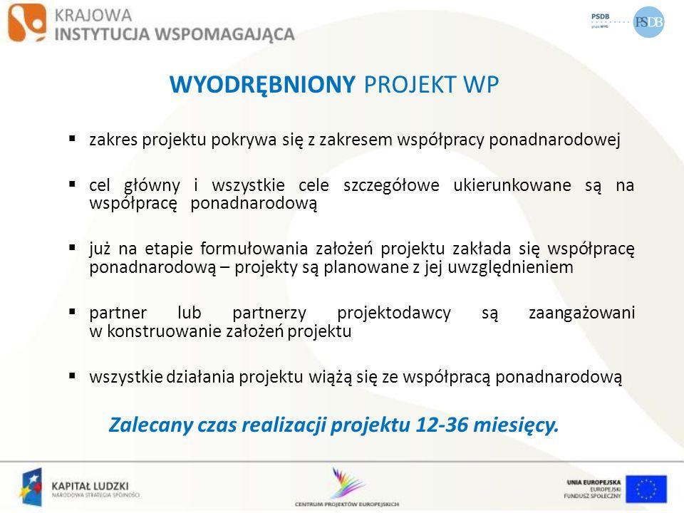 Zalecany czas realizacji projektu 12-36 miesięcy.