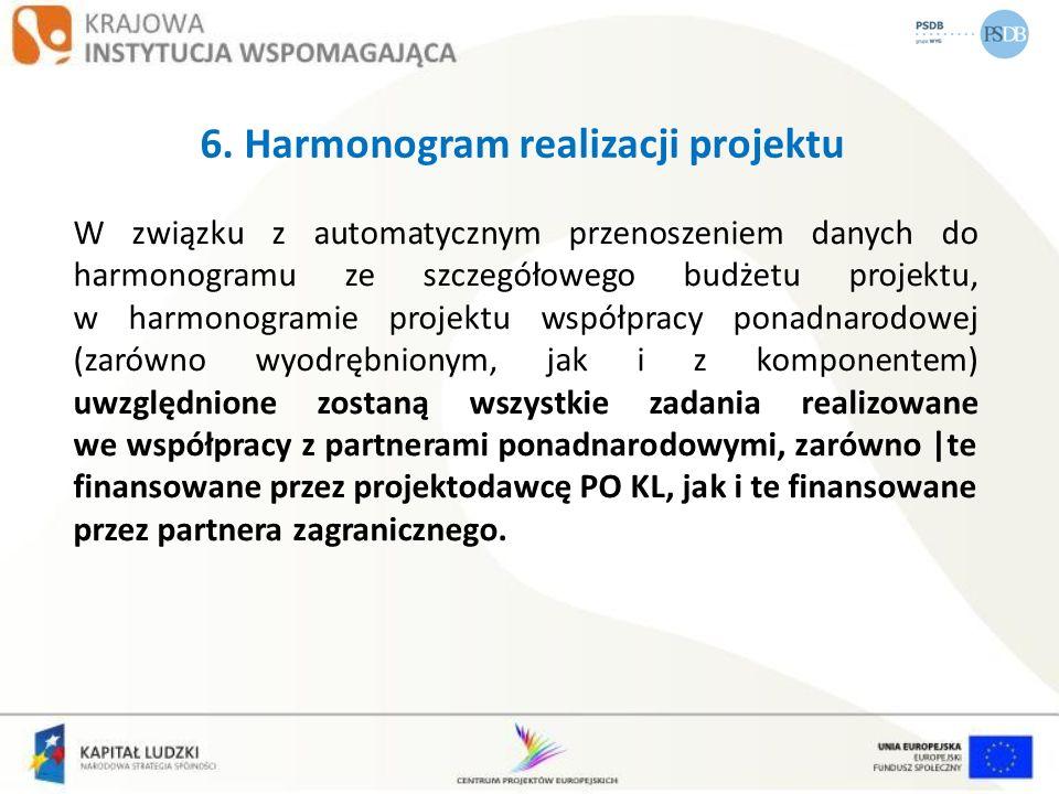 6. Harmonogram realizacji projektu