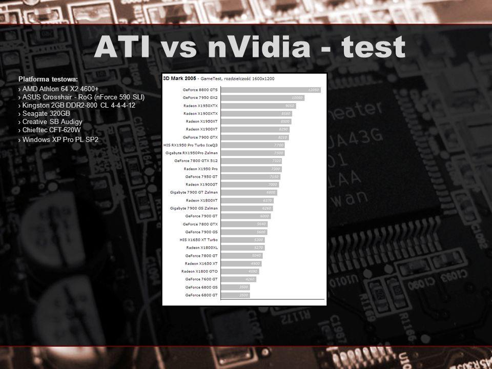 ATI vs nVidia - test Platforma testowa: