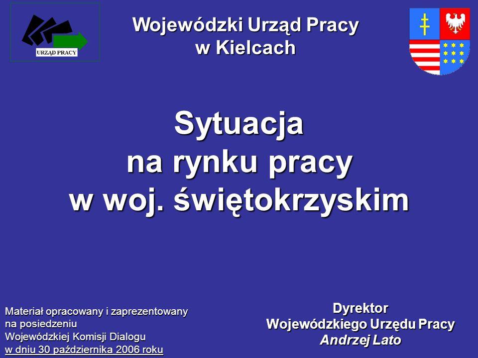 Sytuacja na rynku pracy w woj. świętokrzyskim