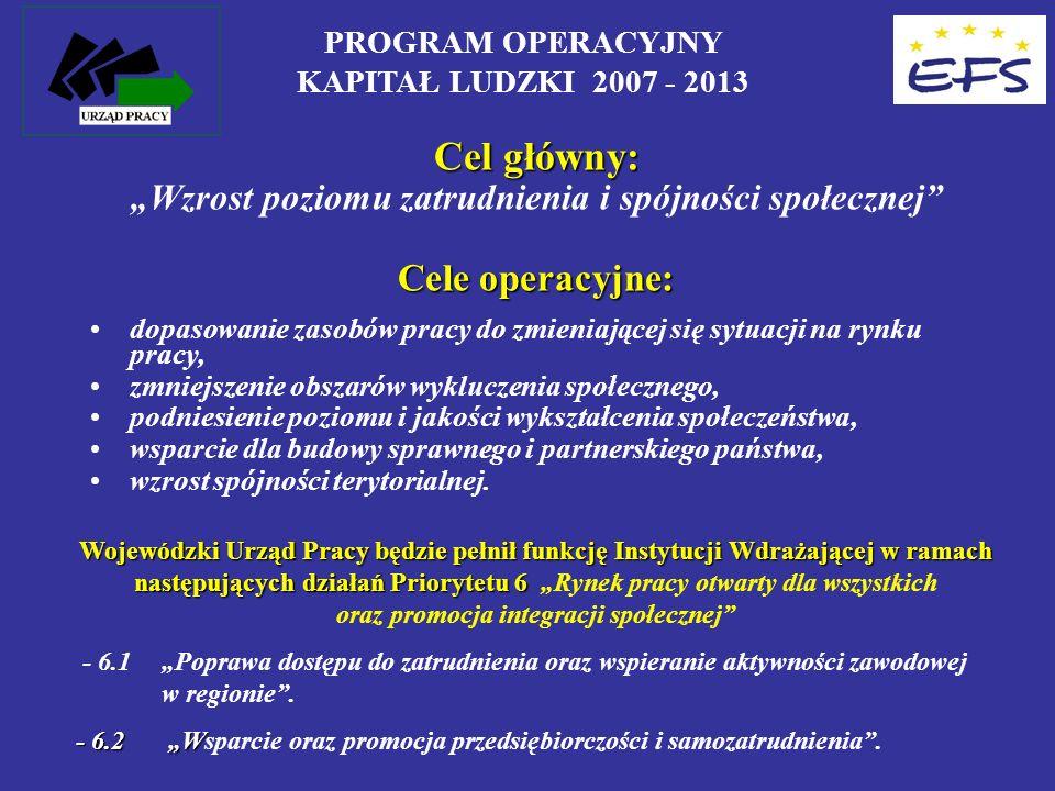 Cel główny: Cele operacyjne: