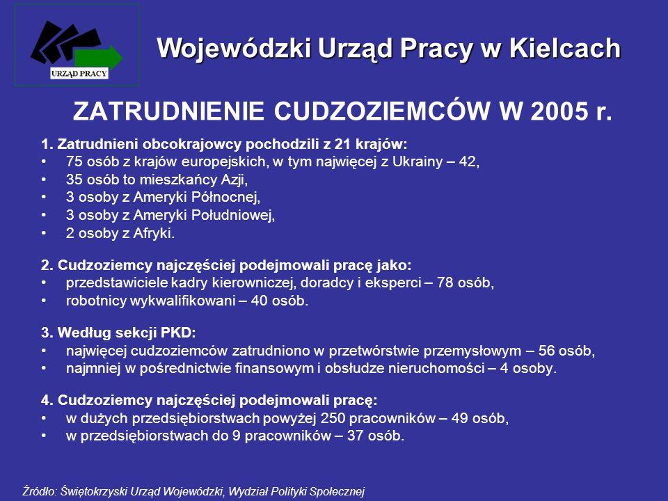 ZATRUDNIENIE CUDZOZIEMCÓW W 2005 r.