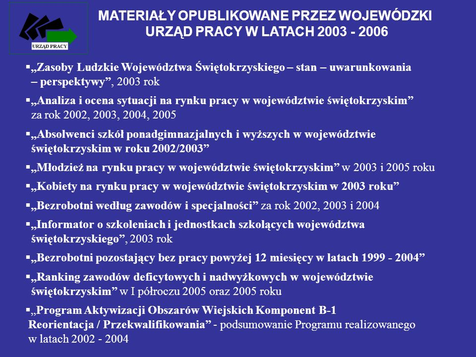 MATERIAŁY OPUBLIKOWANE PRZEZ WOJEWÓDZKI URZĄD PRACY W LATACH 2003 - 2006