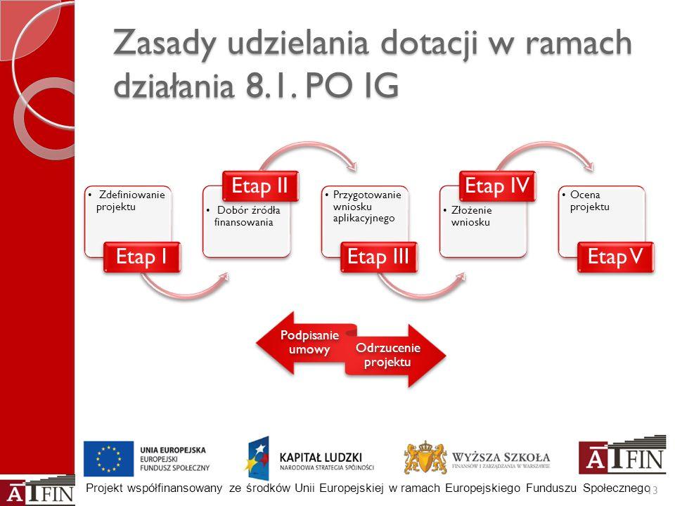 Zasady udzielania dotacji w ramach działania 8.1. PO IG