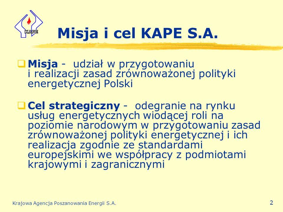Misja i cel KAPE S.A. Misja - udział w przygotowaniu i realizacji zasad zrównoważonej polityki energetycznej Polski.