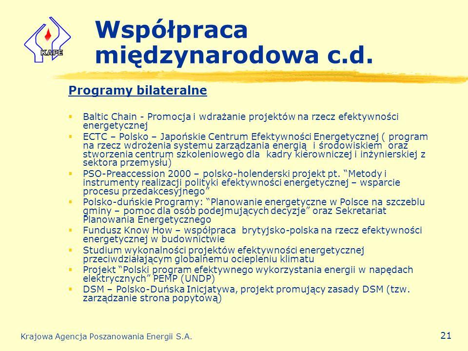 Współpraca międzynarodowa c.d.