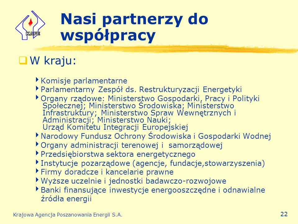 Nasi partnerzy do współpracy