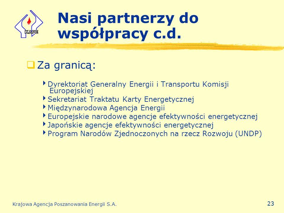 Nasi partnerzy do współpracy c.d.