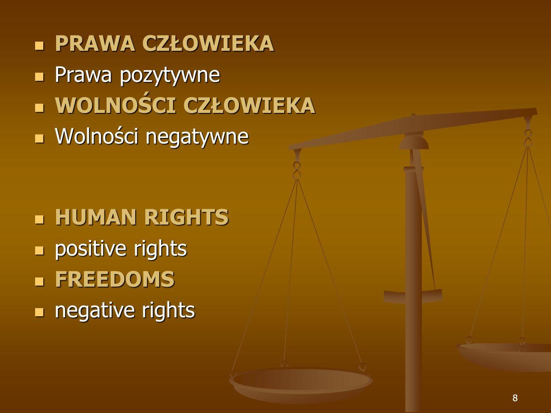PRAWA CZŁOWIEKA Prawa pozytywne. WOLNOŚCI CZŁOWIEKA. Wolności negatywne. HUMAN RIGHTS. positive rights.