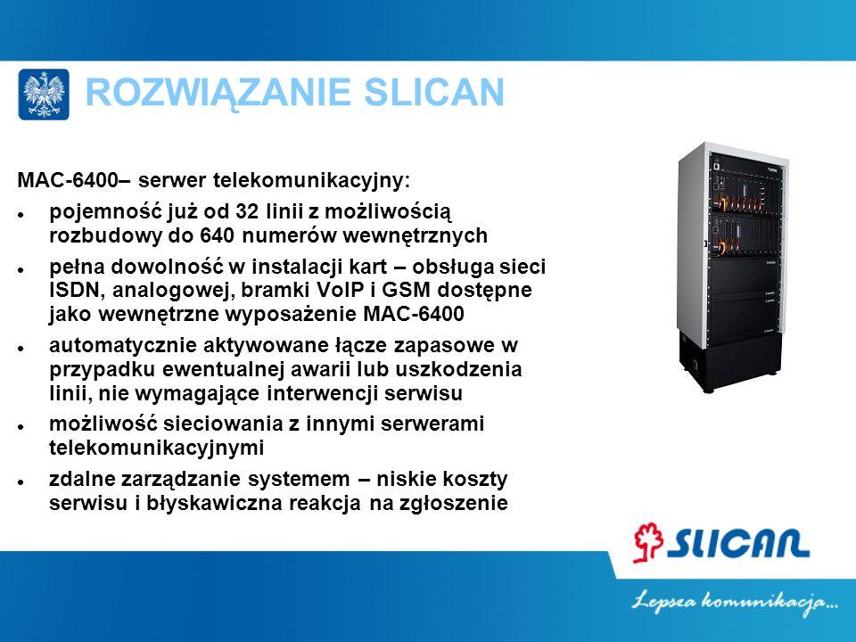 ROZWIĄZANIE SLICAN MAC-6400– serwer telekomunikacyjny: