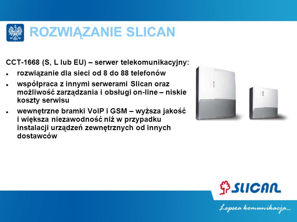 ROZWIĄZANIE SLICAN CCT-1668 (S, L lub EU) – serwer telekomunikacyjny: