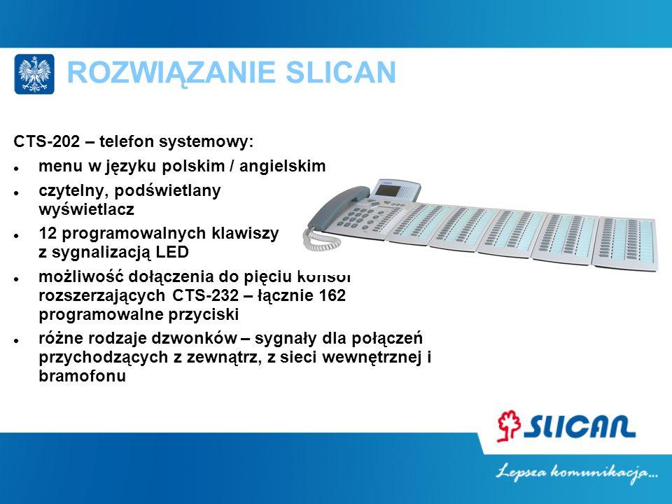 ROZWIĄZANIE SLICAN CTS-202 – telefon systemowy: