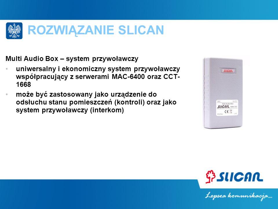 ROZWIĄZANIE SLICAN Multi Audio Box – system przywoławczy