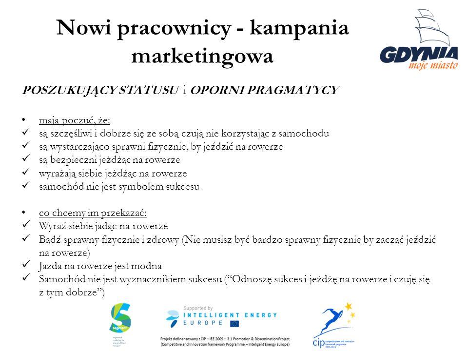 Nowi pracownicy - kampania marketingowa