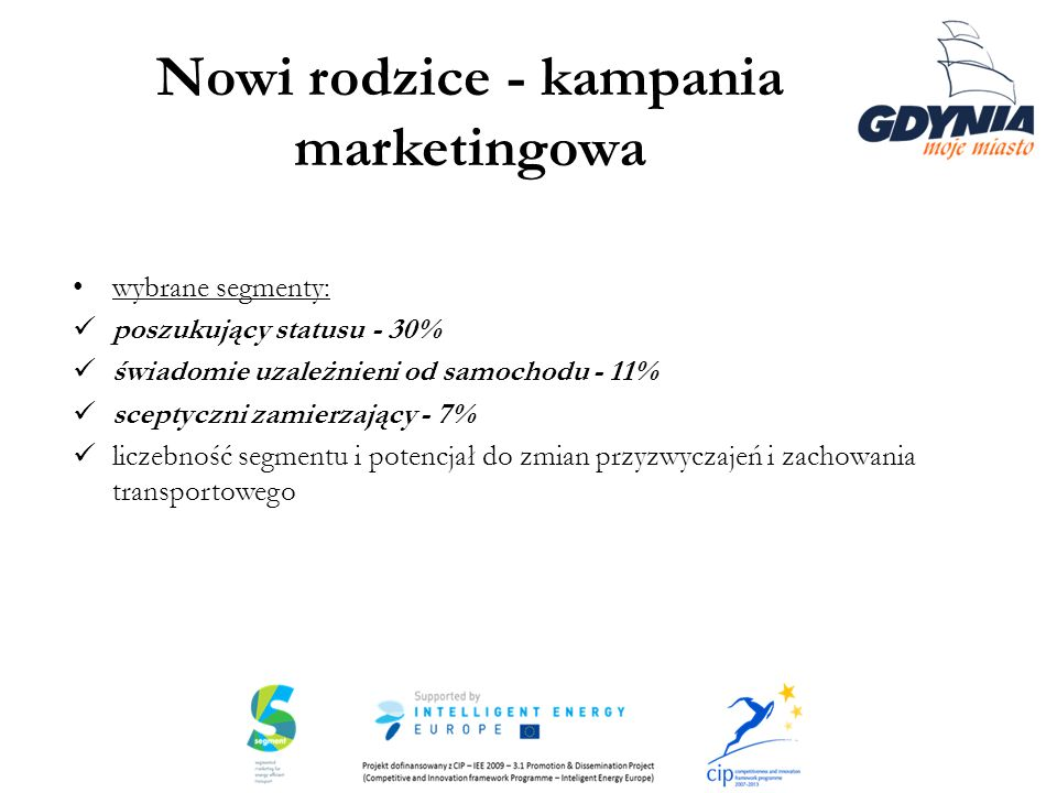 Nowi rodzice - kampania marketingowa