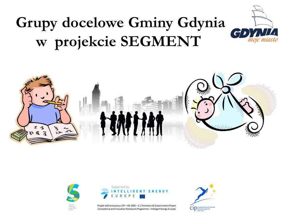 Grupy docelowe Gminy Gdynia w projekcie SEGMENT