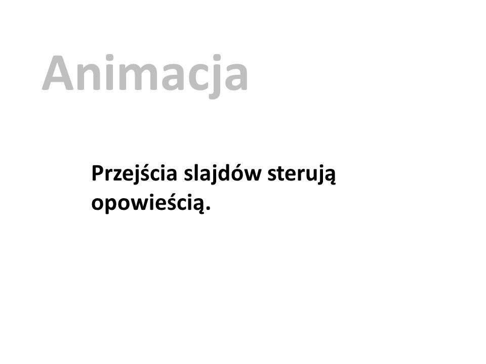 Animacja Przejścia slajdów sterują opowieścią.