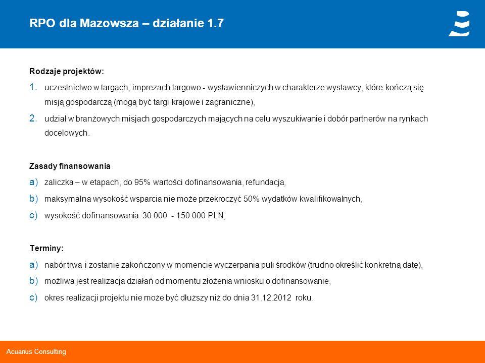 RPO dla Mazowsza – działanie 1.7