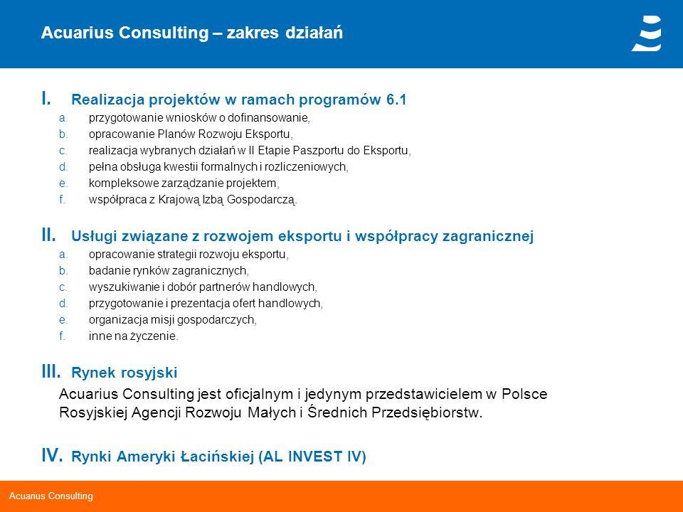 Acuarius Consulting – zakres działań