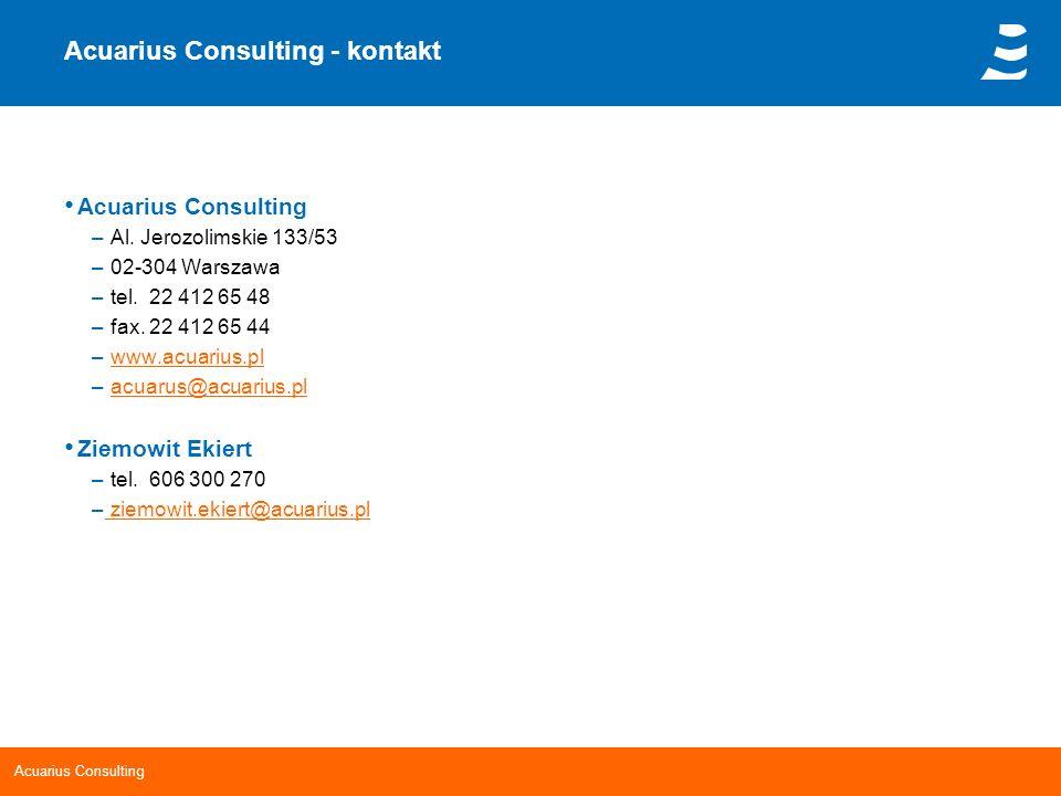 Acuarius Consulting - kontakt