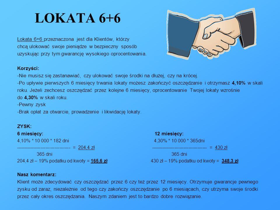 LOKATA 6+6 Lokata 6+6 przeznaczona jest dla Klientów, którzy