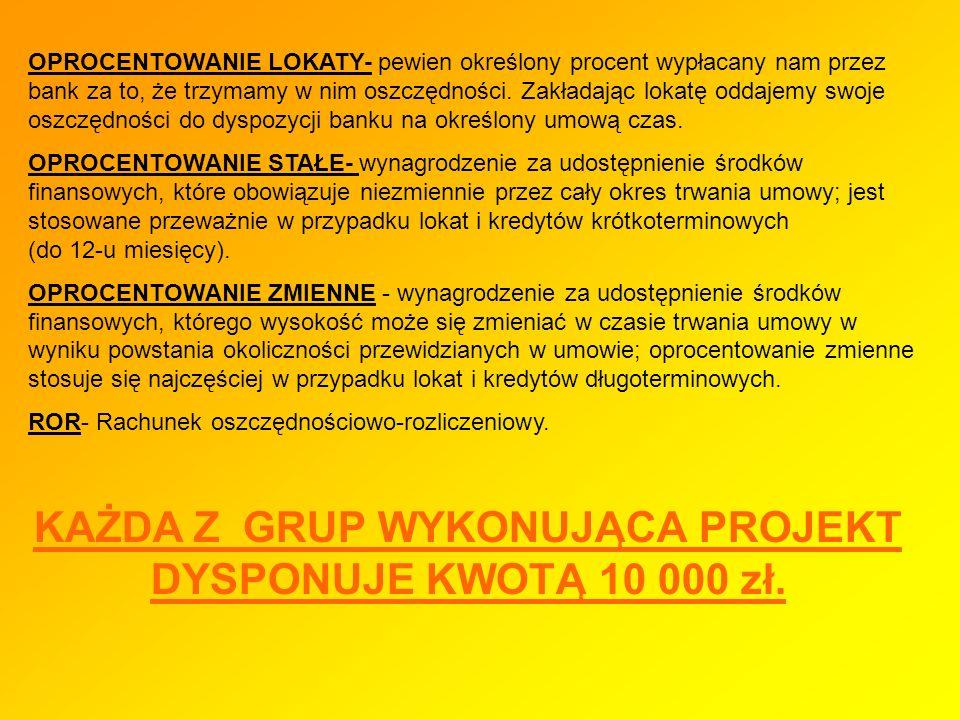 KAŻDA Z GRUP WYKONUJĄCA PROJEKT DYSPONUJE KWOTĄ 10 000 zł.