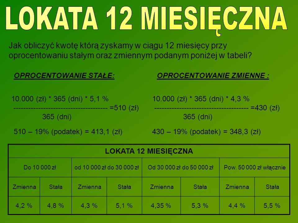 LOKATA 12 MIESIĘCZNA Jak obliczyć kwotę którą zyskamy w ciągu 12 miesięcy przy oprocentowaniu stałym oraz zmiennym podanym poniżej w tabeli