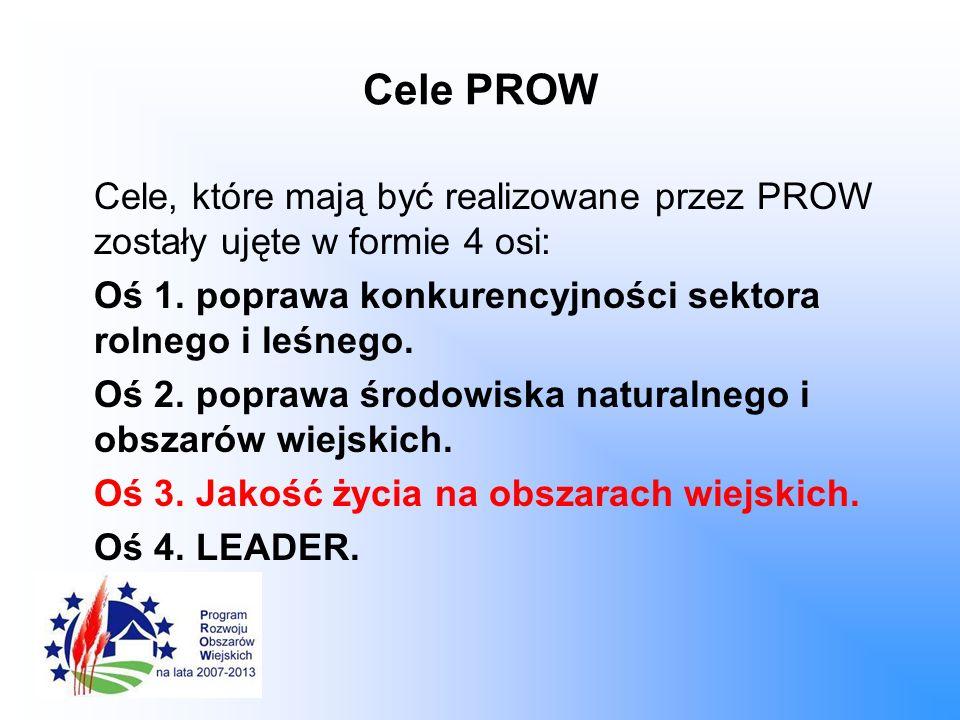 Cele PROW Cele, które mają być realizowane przez PROW zostały ujęte w formie 4 osi: Oś 1. poprawa konkurencyjności sektora rolnego i leśnego.