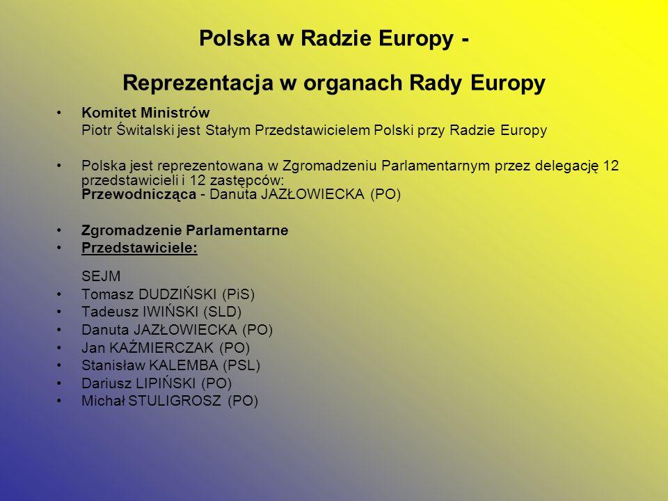 Polska w Radzie Europy - Reprezentacja w organach Rady Europy