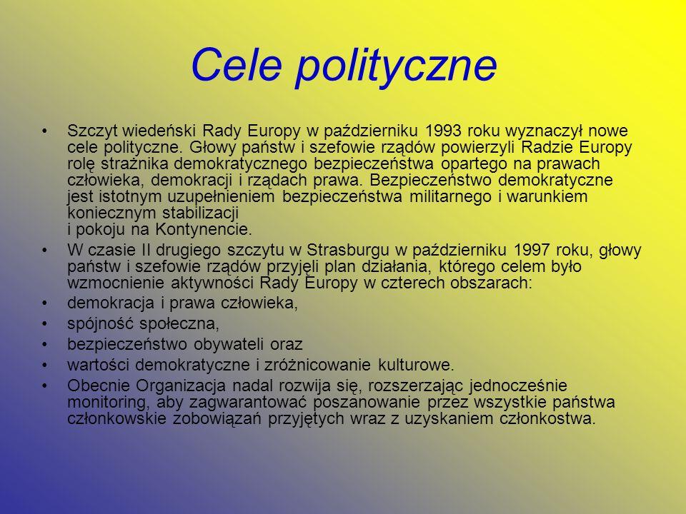 Cele polityczne