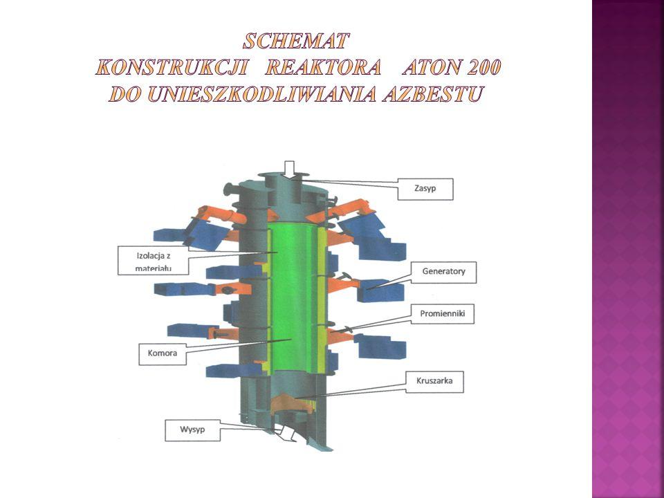 Schemat konstrukcji reaktora ATON 200 do unieszkodliwiania azbestu