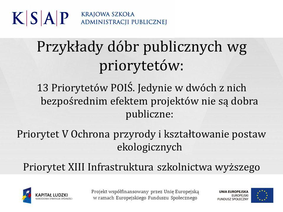 Przykłady dóbr publicznych wg priorytetów: