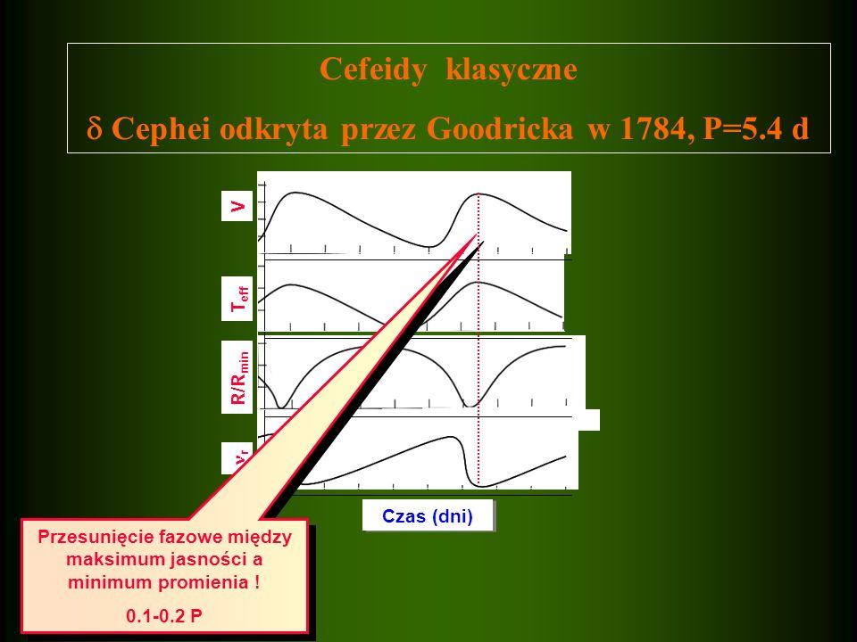 Cefeidy klasyczne  Cephei odkryta przez Goodricka w 1784, P=5.4 d