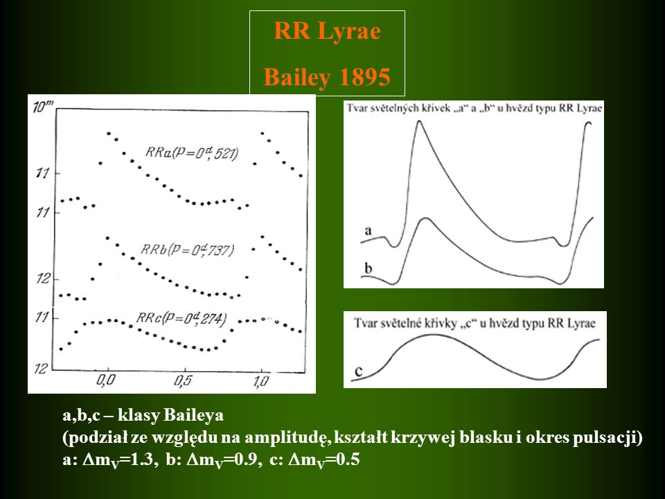RR Lyrae Bailey 1895 a,b,c – klasy Baileya